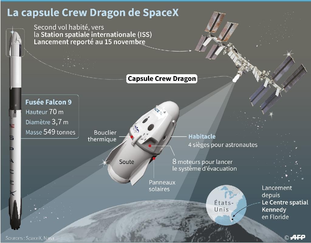 La capsule Crew Dragon de SpaceX