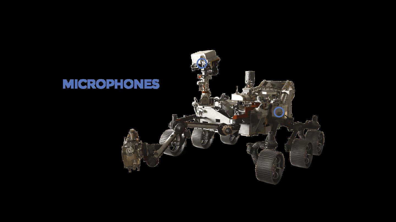 L'astromobile Perseverance pourra retransmettre les sons de Mars